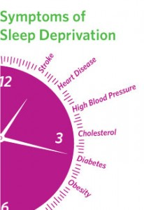 Symptoms of Sleep De