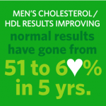 Men's Health Month
