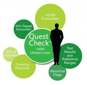 QuestCheck 082415