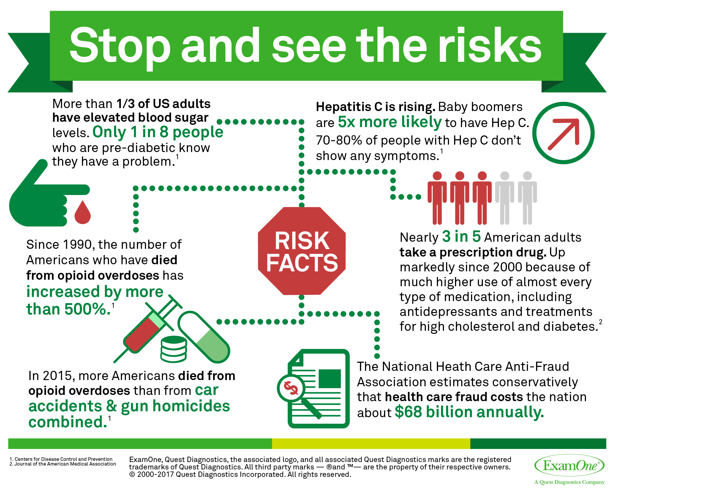 Are You Seeing These 6 Trends Changing The Life Insurance Risk