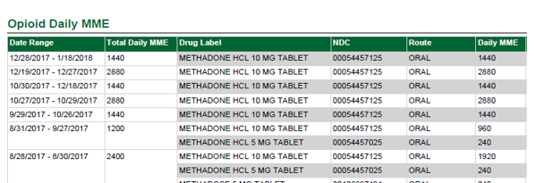 ScriptCheck opioid MME table