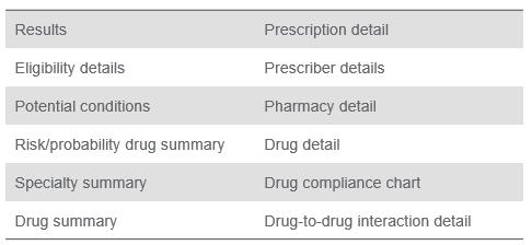 Prescription history report components