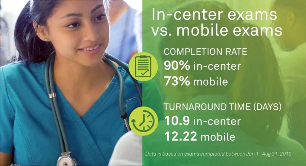 In-center exams compared to mobile exams